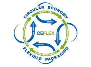 FLEXIBLE PACKAGING: European consortium Ceflex reaches 100